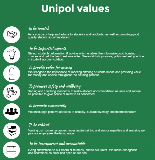 unipol values