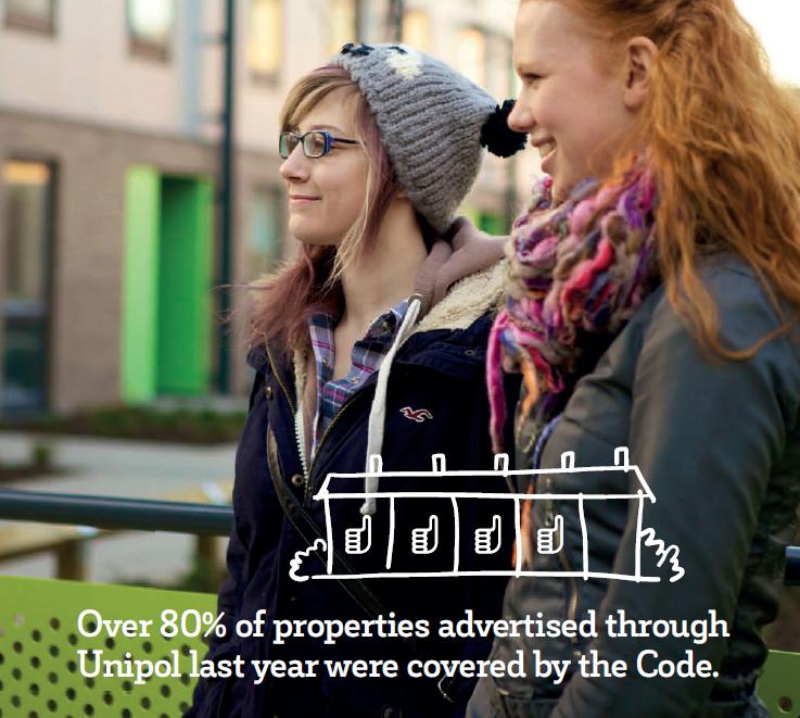 Unipol Code