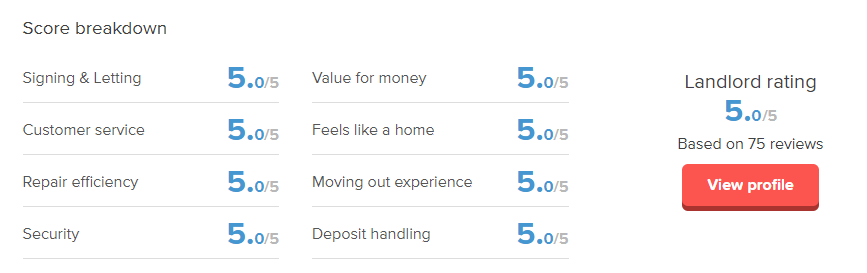 Rate Your Landlord - 5/5